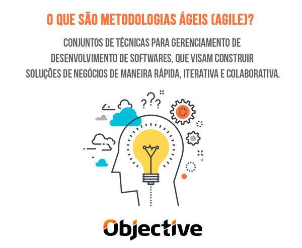imagem com ilustração de um cérebro com ideias e a frase sobre o que são metodologias ágeis (agile)?