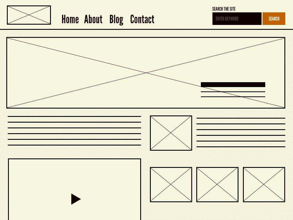 Exemplo de um template de página
