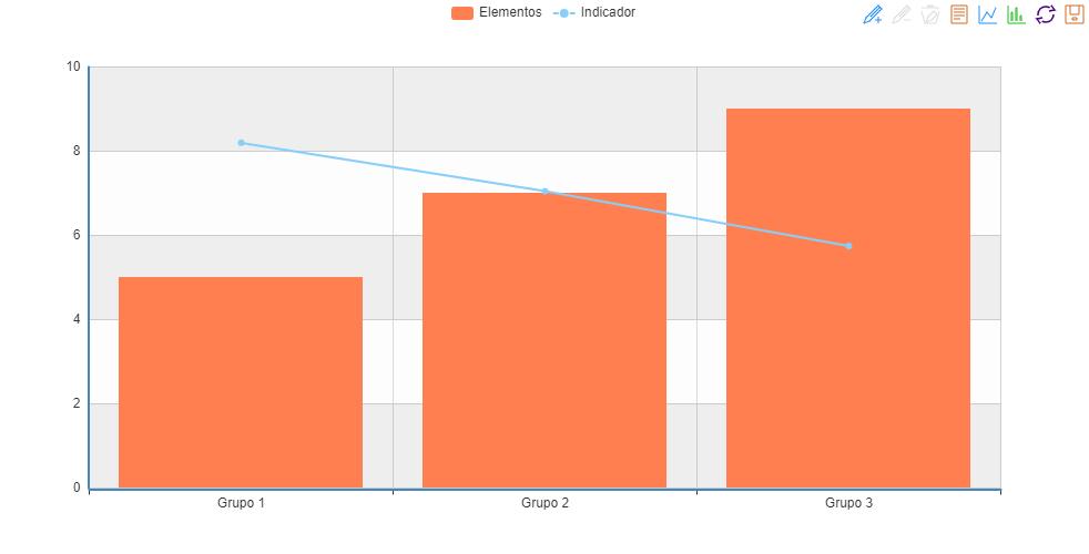 exemplo de gráfico com técnica estatística de clusterização