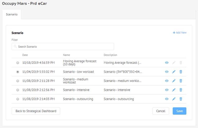 Tela de Project Scenarios: permite simular cenários variados com diferentes os parâmetros como por exemplo alocação, eficiência e capacidade