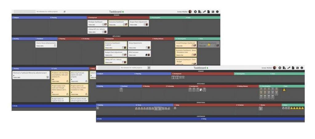 Tela do Project Taskboard: permite visualizar as tarefas que estão acontecendo e o backlog